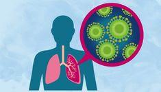 Diagram Showing Pneumonia Virus