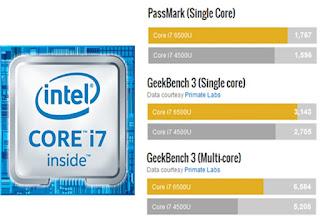 ACER Aspire S13 Core i7-6500U 3