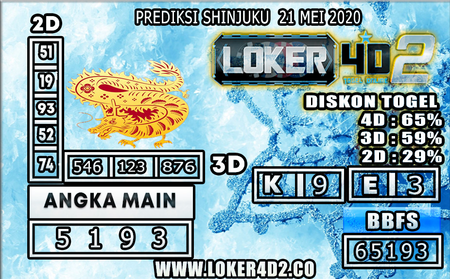 PREDIKSI TOGEL SHINJUKU LOKER4D2 21 MEI 2020
