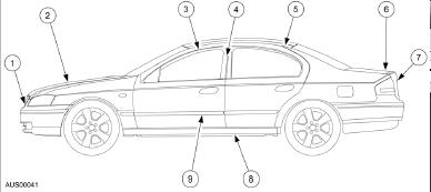 repair-manuals: Ford Falcon BA 2003 Repair Manual