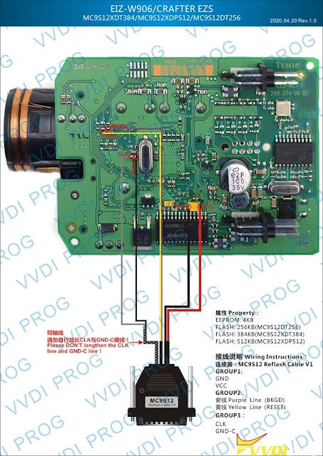 W906/CRAFTER EZS 9S12DT256-DT384-DP512