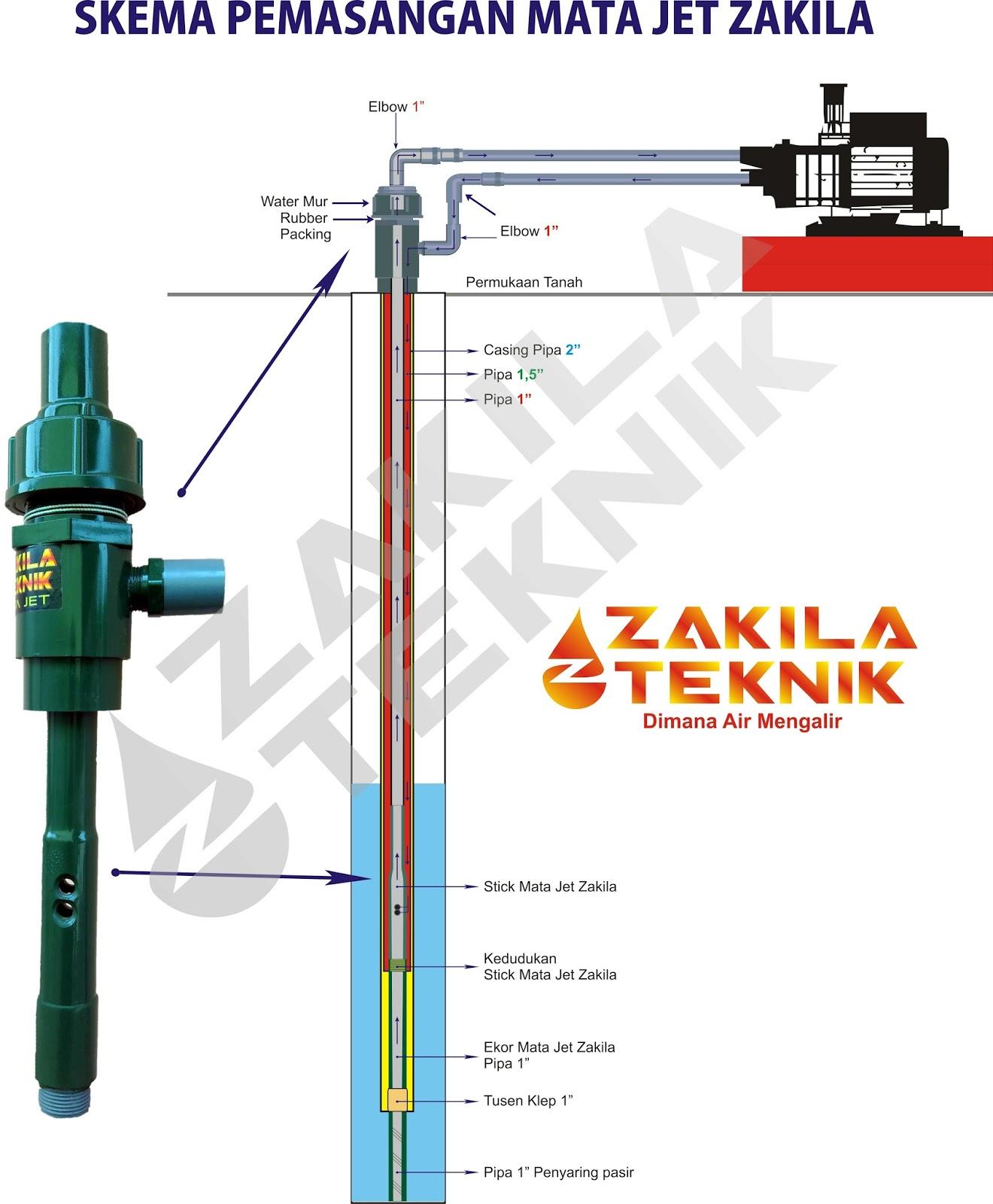 Jet Pump Diagram One Way Switch Wiring Light Impeller System Coil Elsavadorla