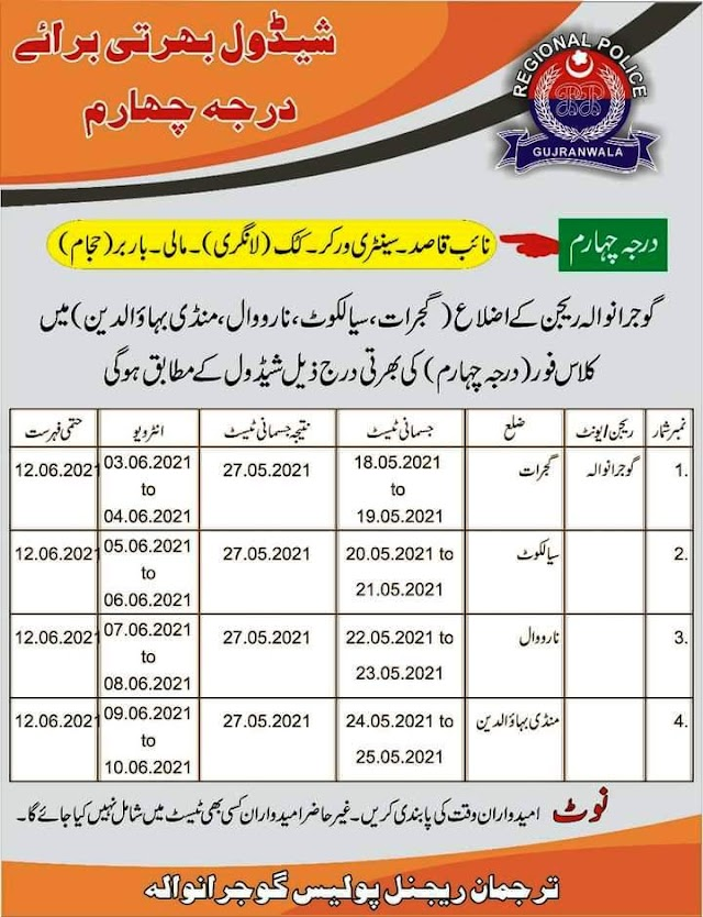SCHEDULE OF RECRUITMENT OF CLASS-IV EMPLOYEES IN PUNJAB POLICE GUJRANWALA REGION