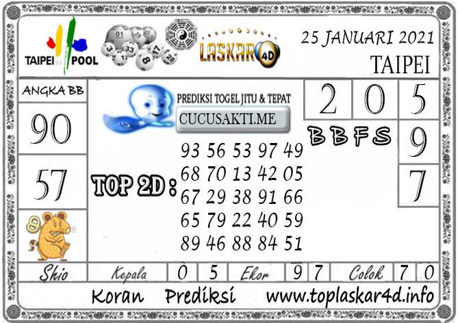 Prediksi Togel TAIPEI LASKAR4D 25 JANUARI 2021
