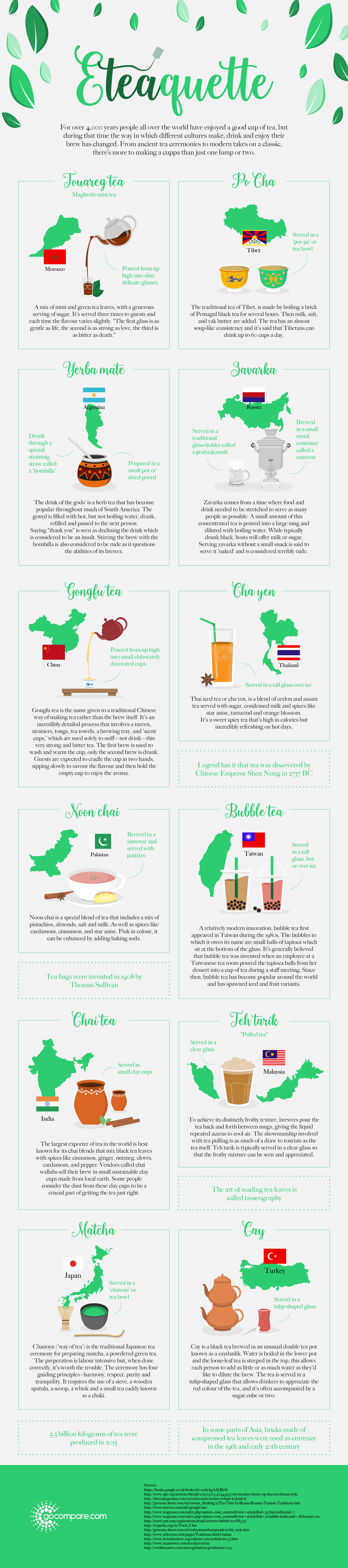 How tea is served around the world #infographic