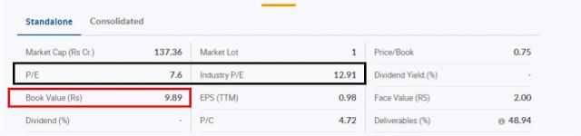 Paracables share price , finvestonline.com