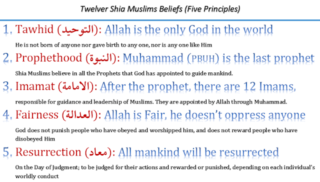 Shia (Shiite) Muslims Beliefs (Five Principles: Tawhid-Prophethood-Imamat-Justice-Resurrection)
