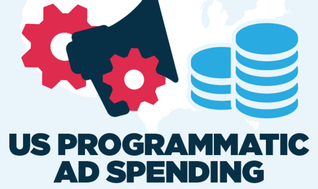 US Programmatic Ad Spending – Statistics and Trends