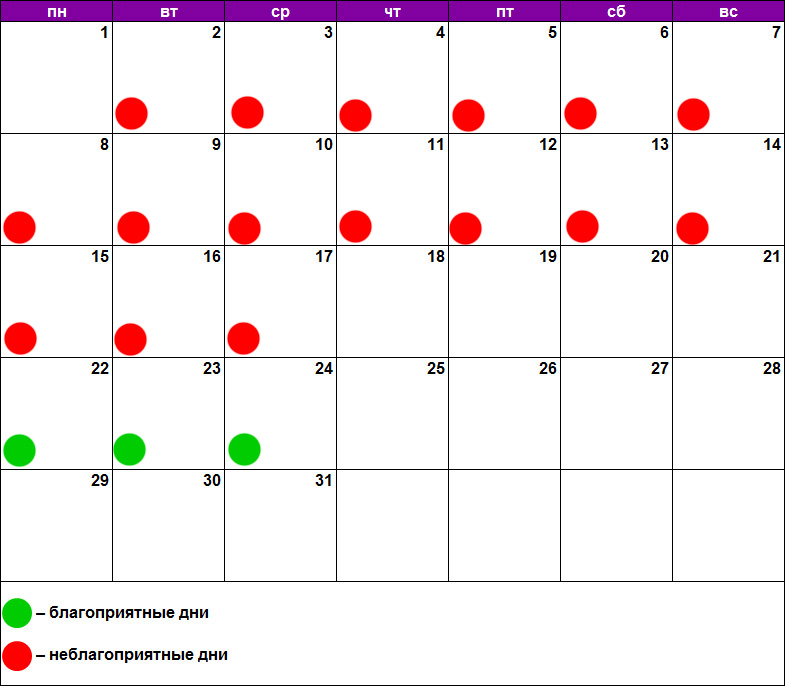Лунный календарь чистки лица июль 2019