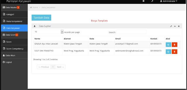 Source Code Aplikasi Penilaian karyawan Berbasis WEB dengan PHP dan MySQL Versi Premium Gratis