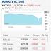 Nifty Back At 11,000; Nifty Midcap Down 4%