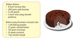 Bahan untuk membuat kue cokelat www.simplenews.me
