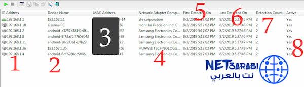 معرفة نوع واسم الجهاز المتصل بالراوتر بطريقتين عبر رقم الماك Mac