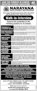 Narayana Schools Kadapa District Jobs: