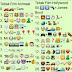 Tebak-tebakkan yuk dengan Emoticon Whatsapp