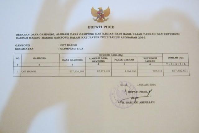 Pagu Anggaran Gampong Cot Baroh Tahun 2016