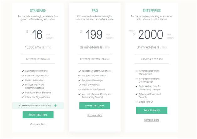 9 Best MailChimp Alternatives: Unleash the Power of Email Marketing: eAskme