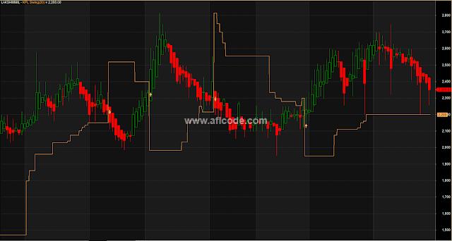 Long Term Volatility Expert