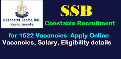 SSB Constable Full Form, Salary, Exam, Admit Card, Online Form, Interview, Result 2020 for 1522 Post