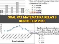 Soal PAT Matematika Kelas 8 SMP/MTs Kurikulum 2013