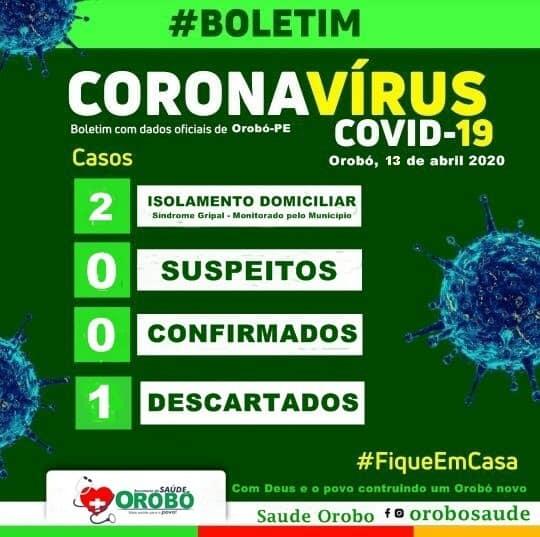 BOLETIM COVID-19: OROBÓ APRESENTA DOIS CASOS DE ISOLAMENTO DOMICILIAR E NENHUM CONFIRMADO