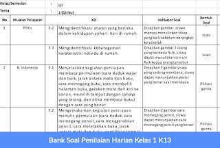 Download Bank Soal Penilaian Harian Kelas 1 K13 Revisi Terbaru