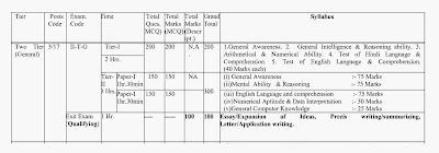DSSSB DASS Grade 2 Syllabus 2017 examination scheme pattern 2019