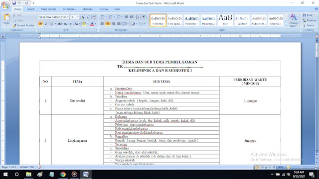 Tema dan Sub Tema Paud Kurikulum 2013 Pendidikan Anak Usia Dini