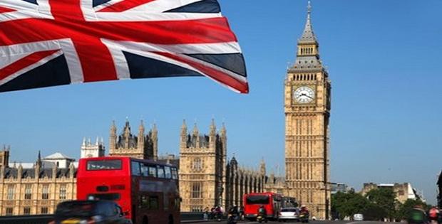 Keadaan Penduduk Inggris