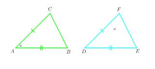dua sisi yang bersesuaian sama panjang dan sudut yang dibentuk sama besar (sisi, sudut, sisi)
