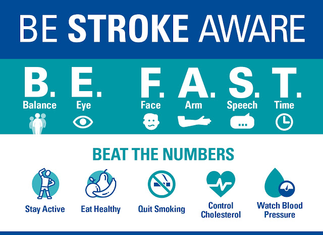 Kementerian Kesehatan, Stroke, Penyakit Tidak Menular, Cerdik, Germas, Sehat, Pola Hidup, Pola Makan