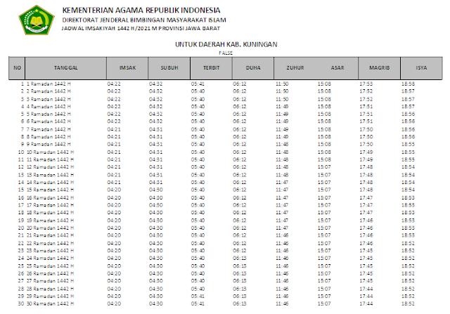 Jadwal Imsakiyah Ramadhan 1442 H Kabupaten Kuningan, Provinsi Jawa Barat