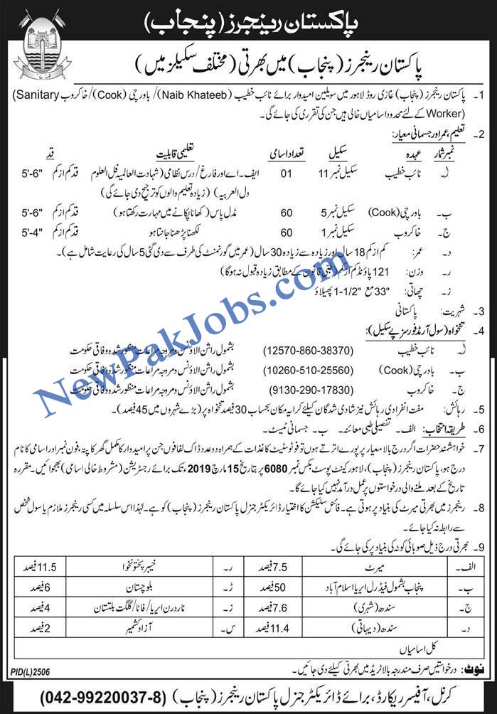 Jobs in Pakistan Rangers Punjab 16 Feb 2019