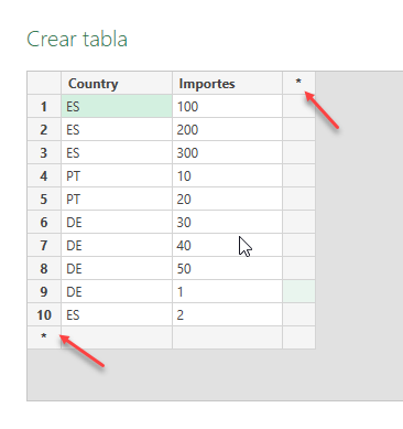Power Query: Creando tablas en el editor de consultas