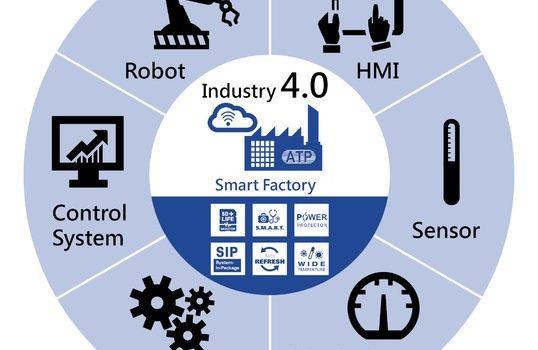 Industri Indonesia Masih Diantara 2.0 dan 3.0