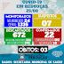 Com morte de reboucense, 4ª Regional de Saúde soma 21 óbitos em virtude do coronavírus