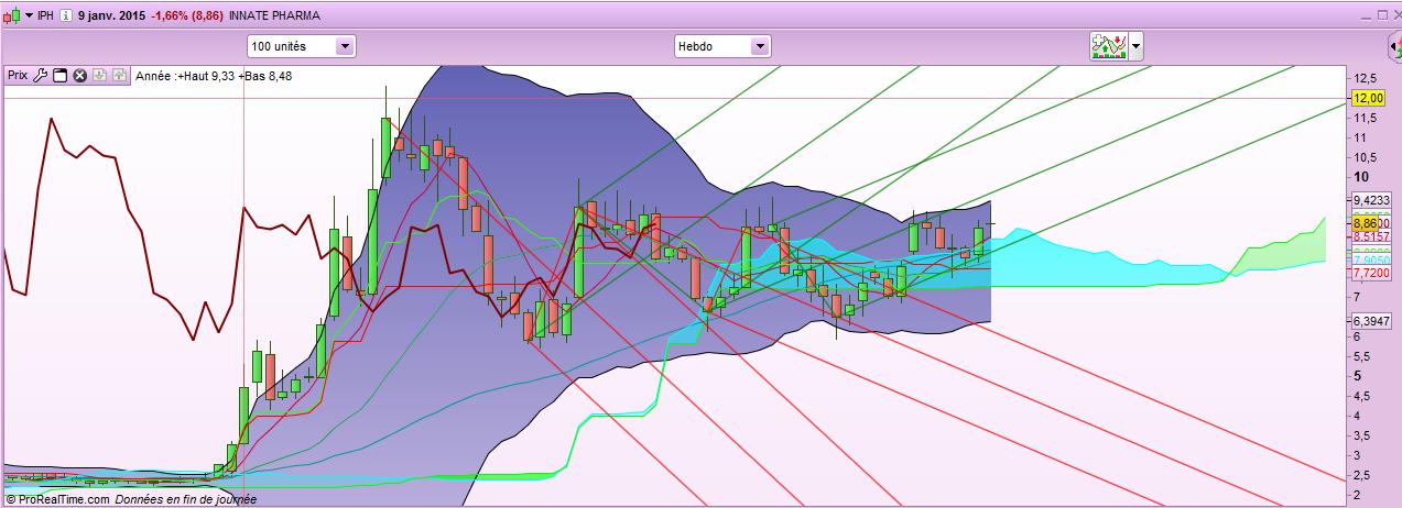 tradosaure trading nicox