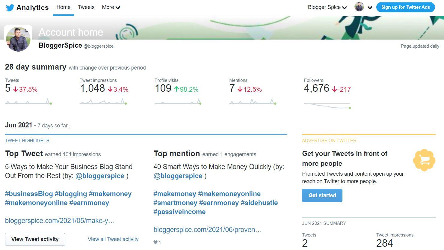 Analysis of Twitter Analytics