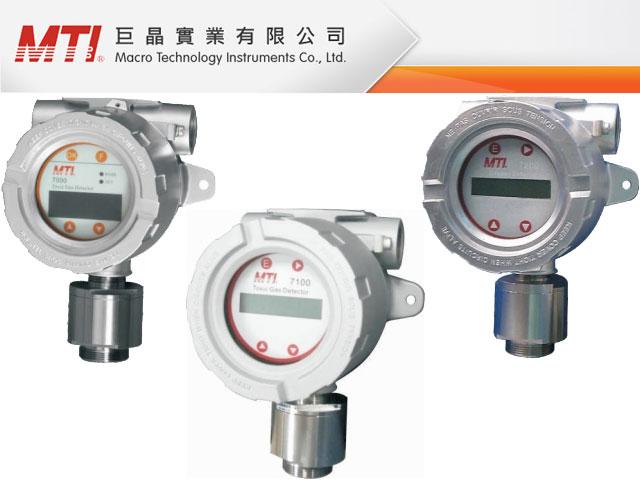 MTI Toxic Gas Detector