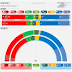 NORWAY <br/>Kantar TNS poll | September 2017