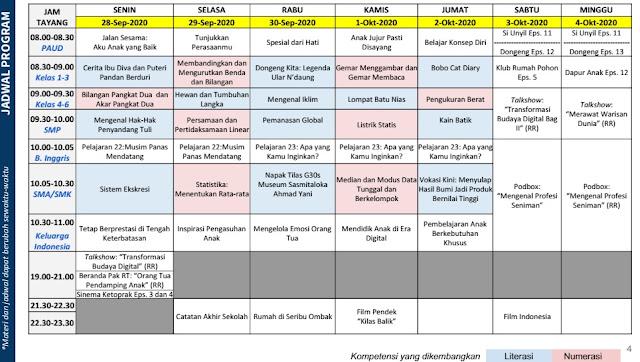 jadwal program belajar dari rumah bdr tvri 28 29 30 september 1 2 3 4 oktober 2020 pdf tomatalikuang.com.jpeg