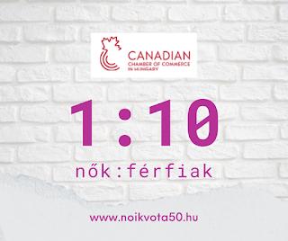 A Kanadai-Magyar Kereskedelmi Kamara vezetői között 1:10 a nők és férfiak aránya #KE62