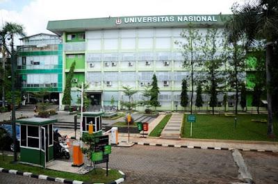 Universitas Nasional Jakarta – Daftar Fakultas dan Program Studi