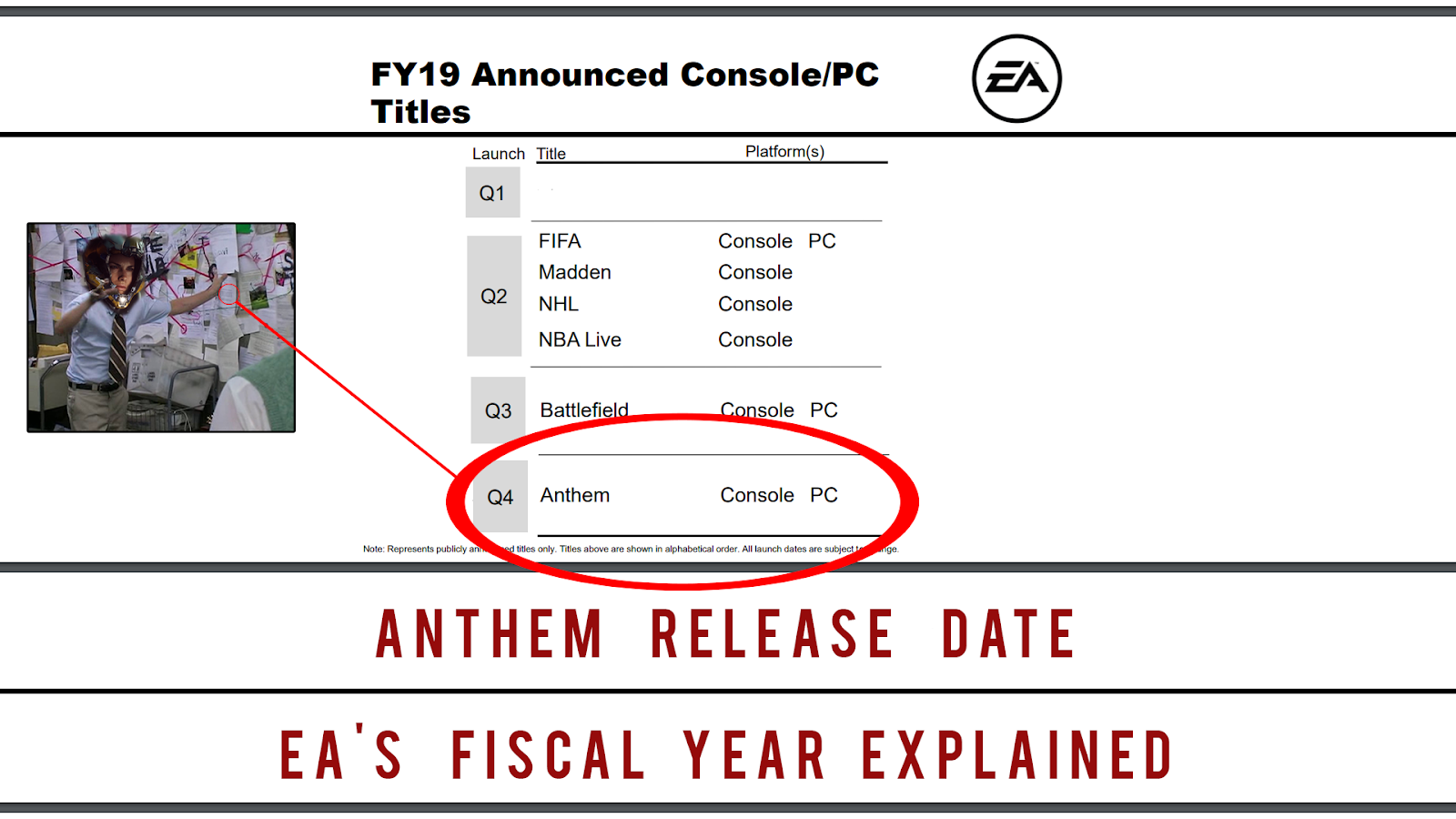 Anthem Release Date Q1 2019 Fy19 Q4 Ea S Fiscal Year