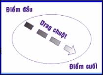 công cụ vẽ hình ellipse trong CorelDRAW| tu hoc coreldraw