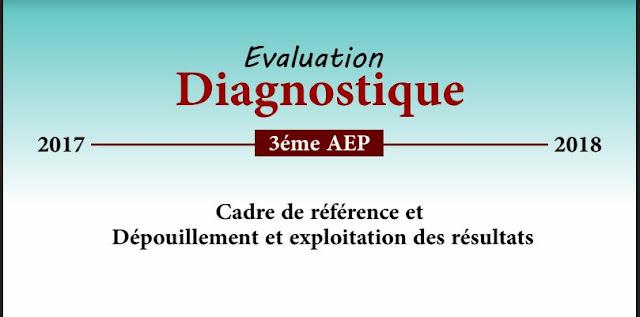 مستلزمات التقويم التشخيصي للمستوى الثالث فرنسية