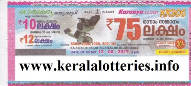 Previous 10 Karunya lottery results