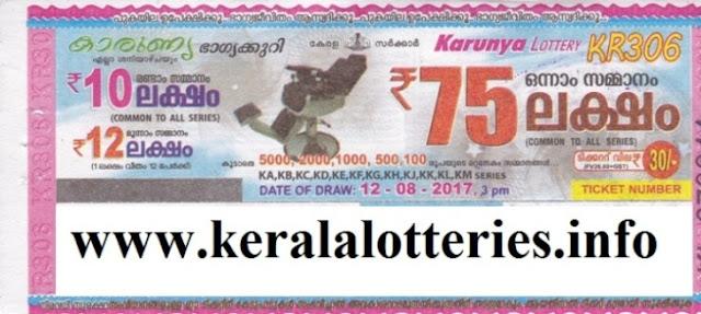 Previous 10 Karunya lottery results