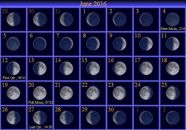 Get Printable Calendar June 2016 Moon Phases Calendar