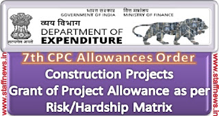 7th-cpc-project-allowance
